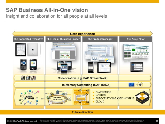 sap-all-in-one-ccsa-programa-tres